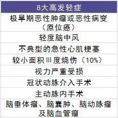 华夏常青树重疾险测评