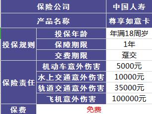 中国人寿尊享如意卡意外险测评